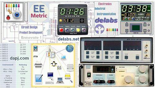 delabs Technologies