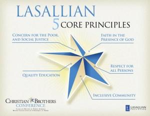 5-core-principles