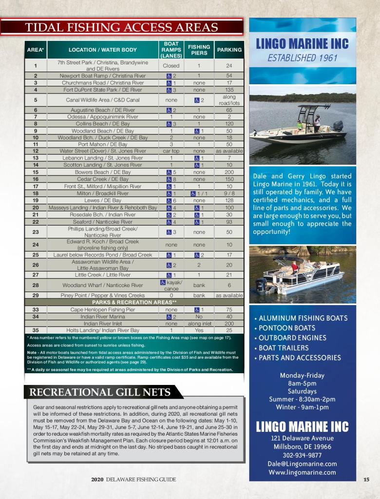 Delaware Fishing Guide 2020