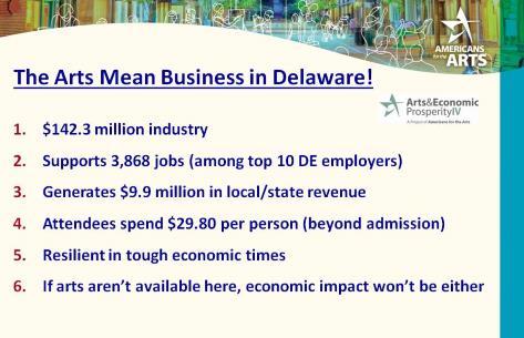 AEP Delaware
