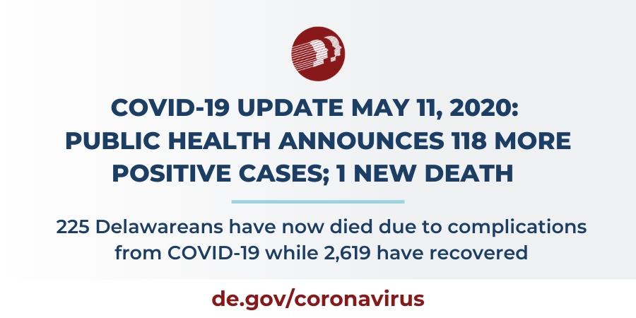 Public Health Announces New Positive Cases of COVID-19