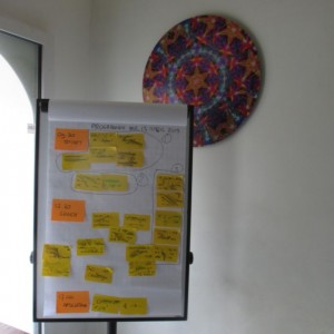 Programma training dialoog dag 1