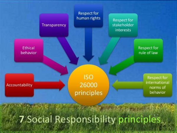 csr-hr-iso26000-human-responsible-management-23-728