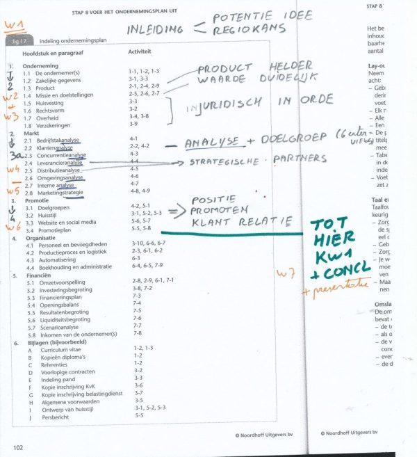 voorstel-planning-ondernemingsplan