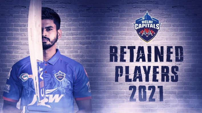 Image result for delhi Capitals Squad 2021