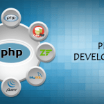 Learn PHP Quickly – Here is the Right way