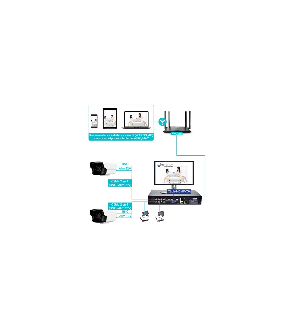 promo pack 2 cameras videosurveillance full hd 2m mini