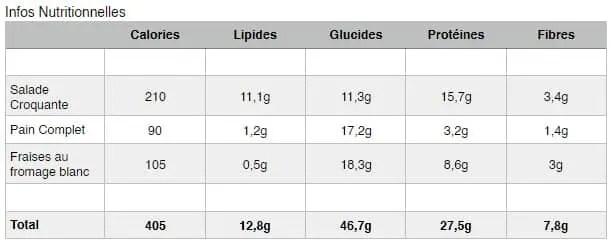 Salade-Croquante régime-infos-nutritionnelles