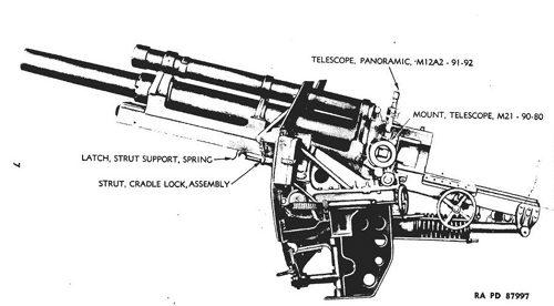 Obice da 105 mm americano, uguale a quelli che spararono a S.Miniato.
