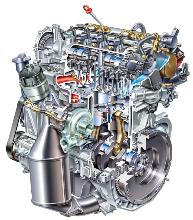 presek motora sa unutasnjim sagorevanjem
