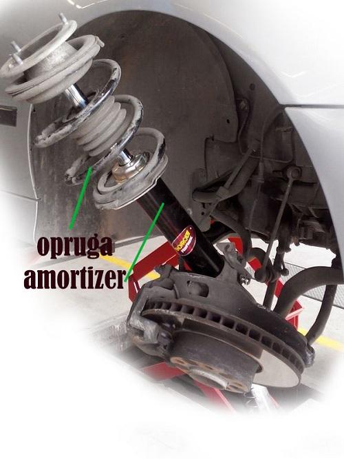 Provera ispravnosti amortizera- princip rada amortizera (Sistem za oslanjanje automobila)