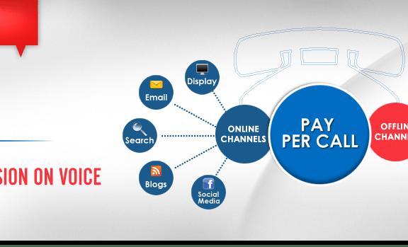 Pay Per Call Boca Raton Delray Computers webdesign seo lead generation ppc adwords