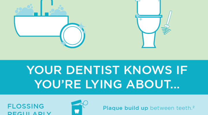 Your Dentist Knows When You're Lying
