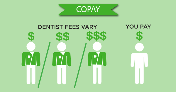 co pay
