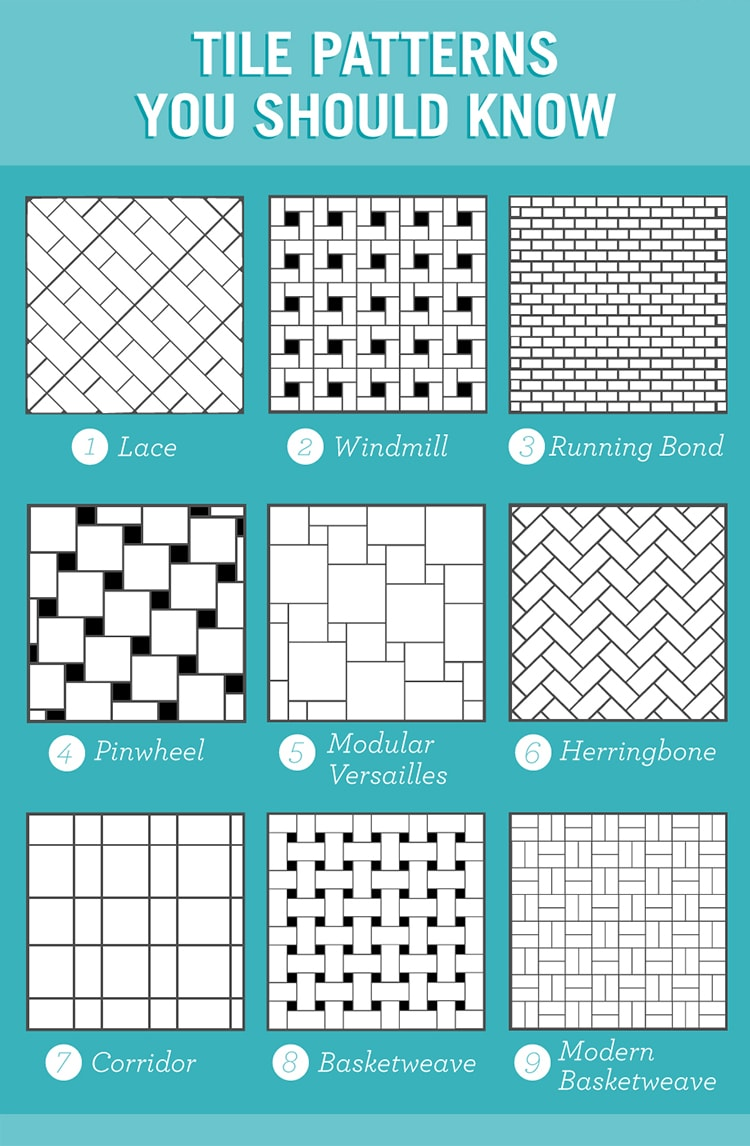 9 tile patterns you should know trendy