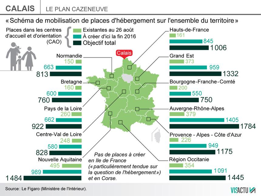 calais-12000-places-hebergement