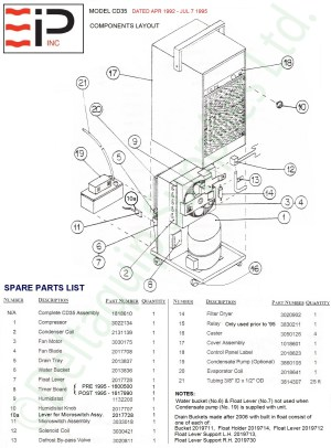 CD35 & CD35P Dehumidifier | Deltaquip Supplies Ltd