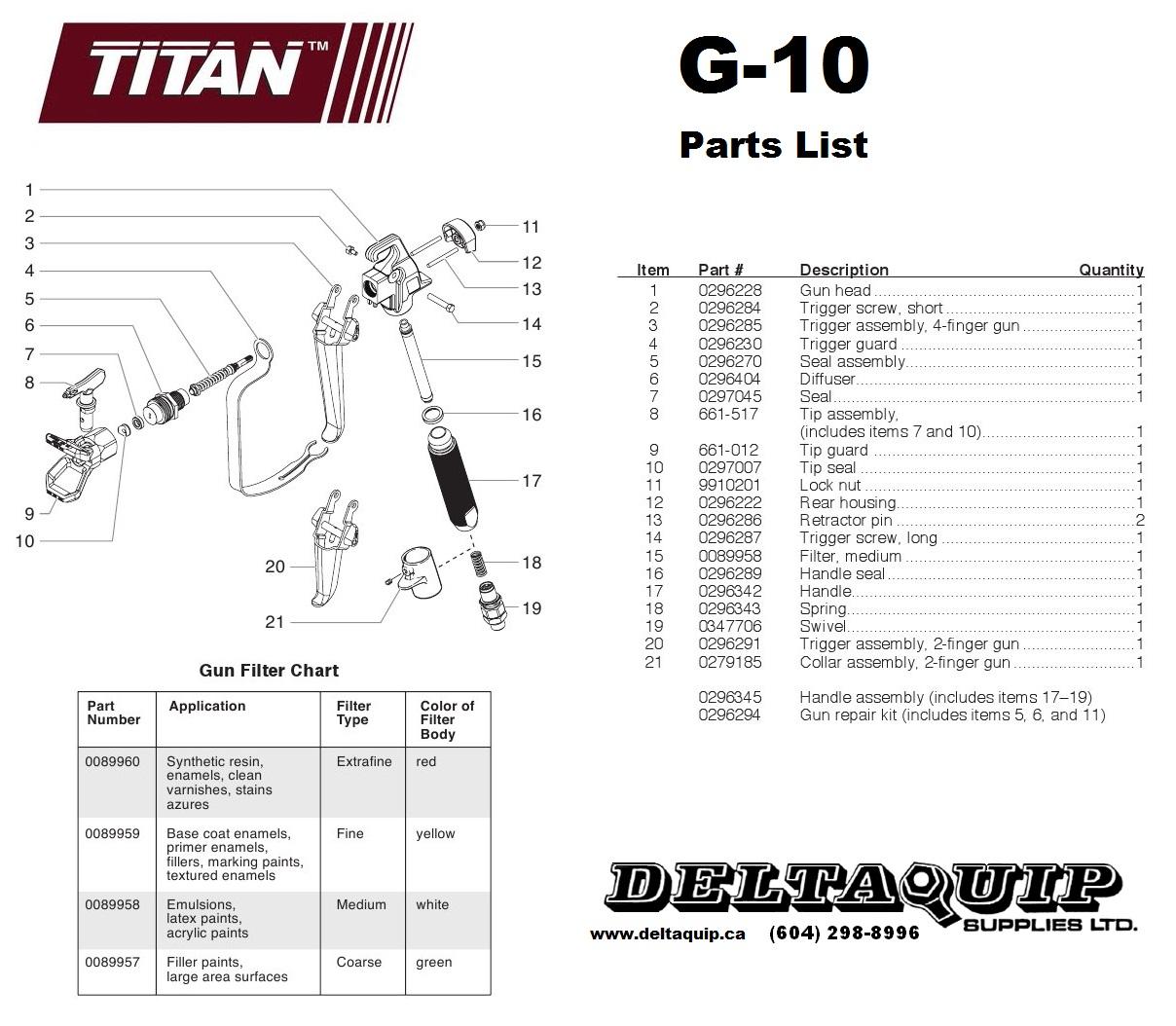 Deltaquip Supplies Ltd