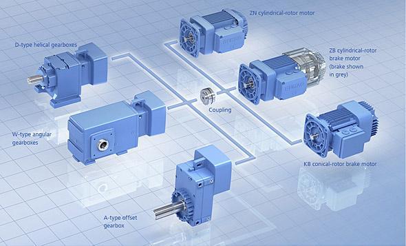 Conicalrotor brake motors | Demagcranes