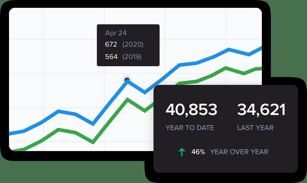 Turn Organic Search Into a Source of Repeatable Revenue