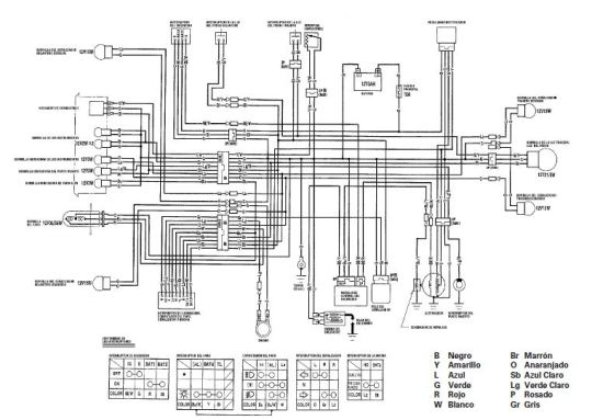 Manuales de diagramas eléctricos, Yamaha DT 125, Honda CG