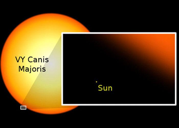 5dee05bb1a189 earth compared to other objects in universe 18 5de7c514a75cf  700 - 27 fotos que ajudarão você a entender um pouco melhor o tamanho da Terra