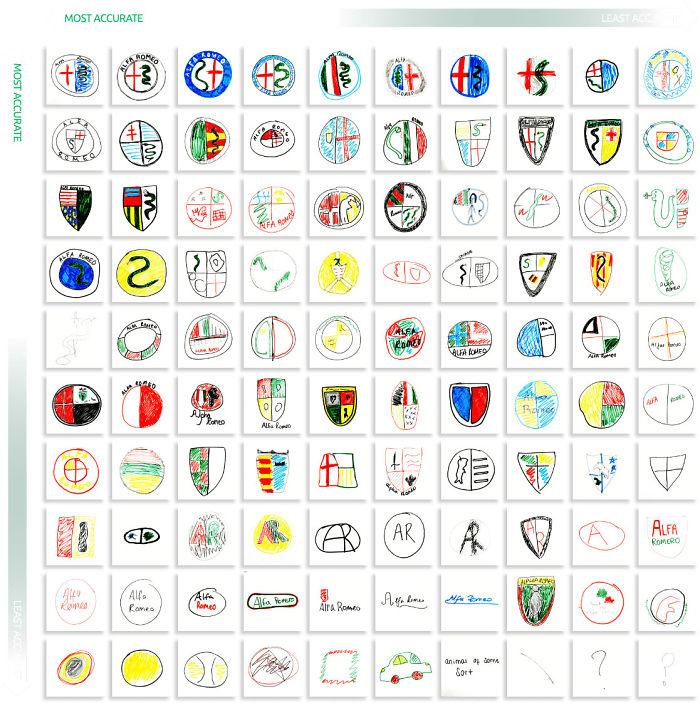 5ea297006fa3d cars logos from memory 2 5ea14a1706758  700 - Desafio - Desenhe logos conhecidas de memória