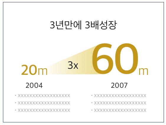 비주얼라이팅_예제