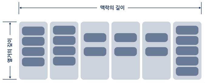 Cursor_및_비주얼라이팅_예제 16