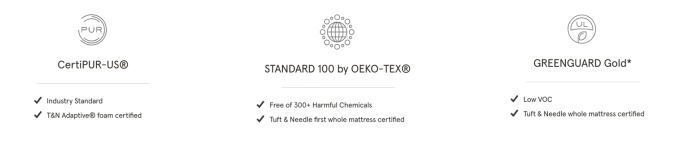 Safety_Certifications_101___Tuft___Needle
