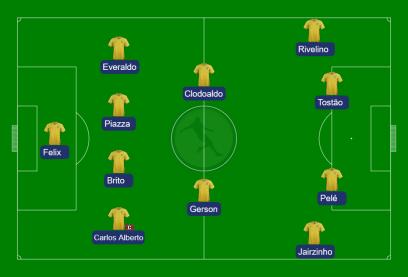 Composition du Brésil en finale du mondial 1970 contre l'Uruguay.