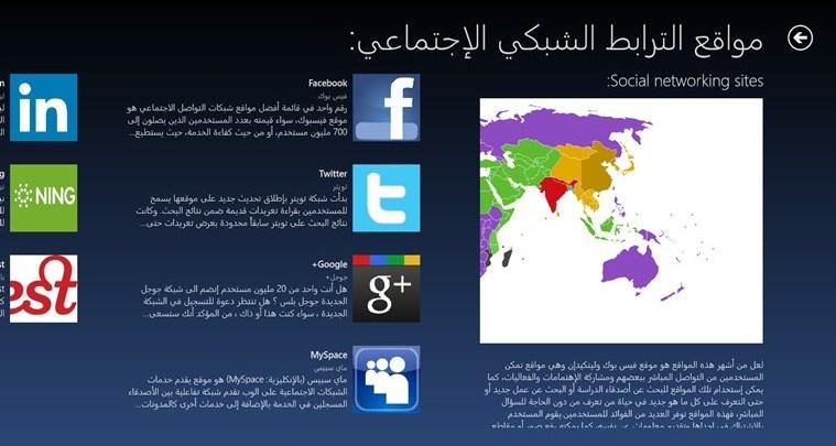 dd13a3600 توظيف التنظيمات الارهابية لشبكات التواصل الاجتماعى فى استقطاب الشباب ...