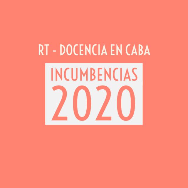 Incumbencias 2020 para el ejercicio de la docencia en CABA