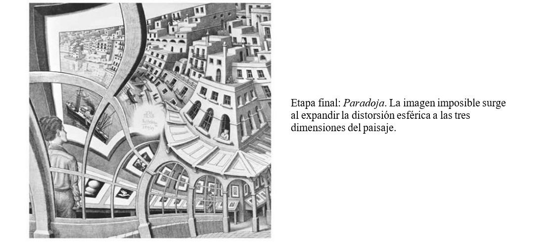 Escher y la sensibilidad radical | Democresía - Revista de ...