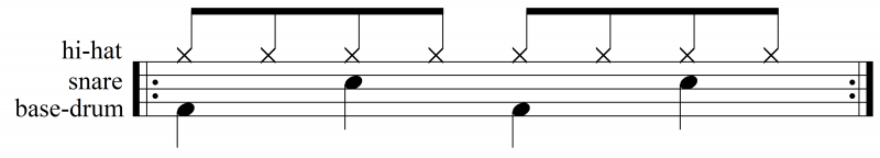 Basis Rock Ritme Drumstel