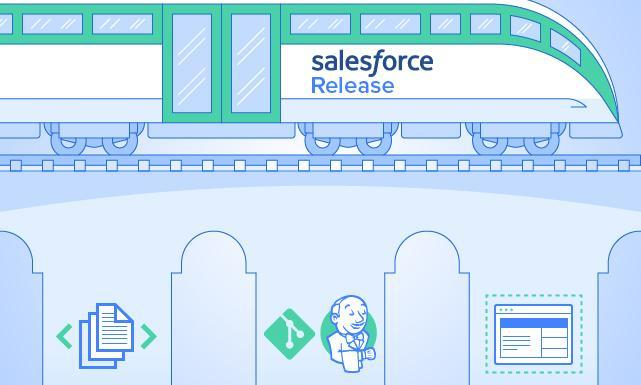 The Salesforce Release Train: A Practical Approach to Release Management