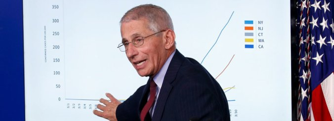 Dr. Anthony Fauci is now a bobblehead