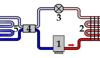Soğutma Sistemi ve Mollier Diyagramı