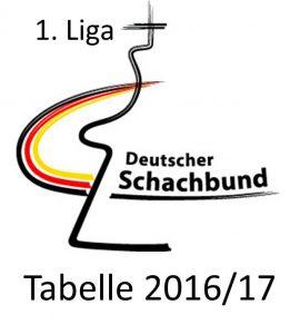 denk_Logo_Tabelle_Schachbund