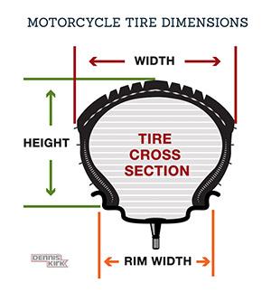 Motorcycle Tire Sizes Explained