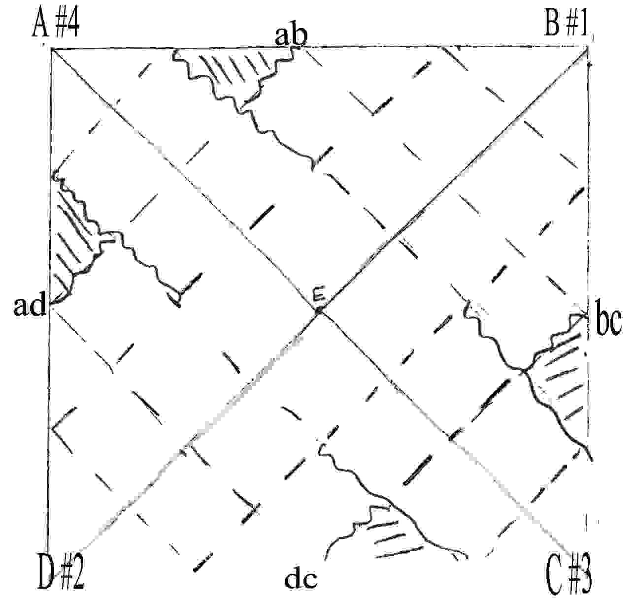 Folded Box Diagram