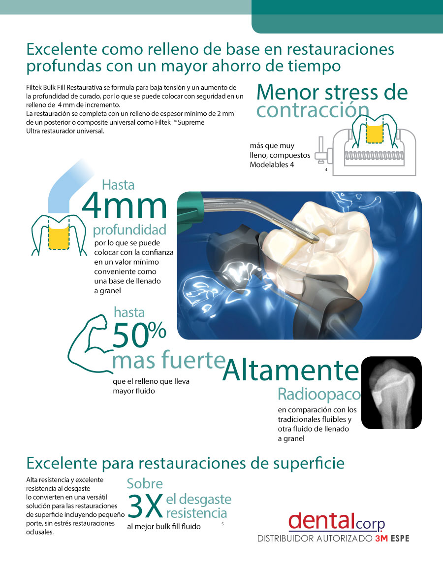 filtek-bulk-fill-resina-dental