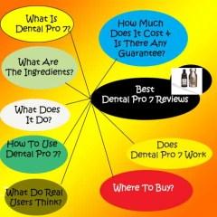 Best Dental Pro 7 Reviews