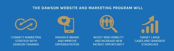 dental revenue and dawsin academy marketing partnership