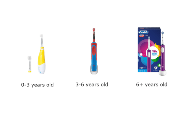 Best Children's Electric Toothbrush UK 2017