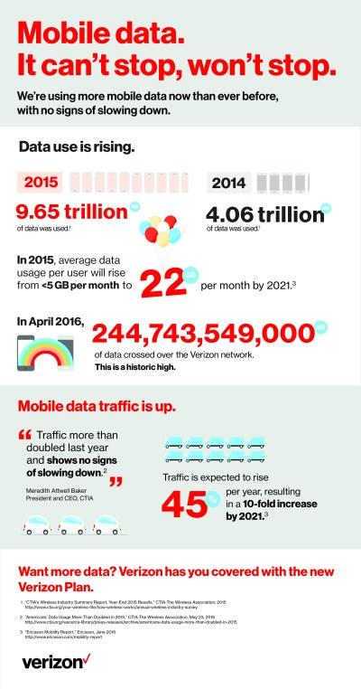 1616_Verizon_Data Infographic_R4