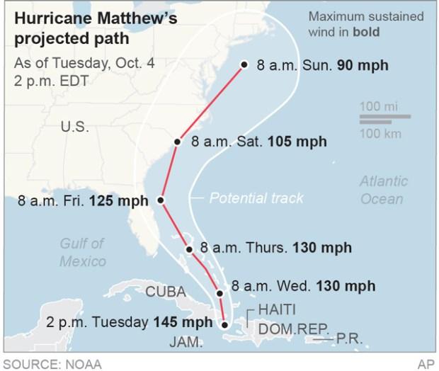 Hurricane Matthew: Florida closes schools, orders evacuations as