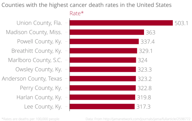 Counties_with_the_highest_cancer_death_rates_in_the_United_States_Rate-_chartbuilder