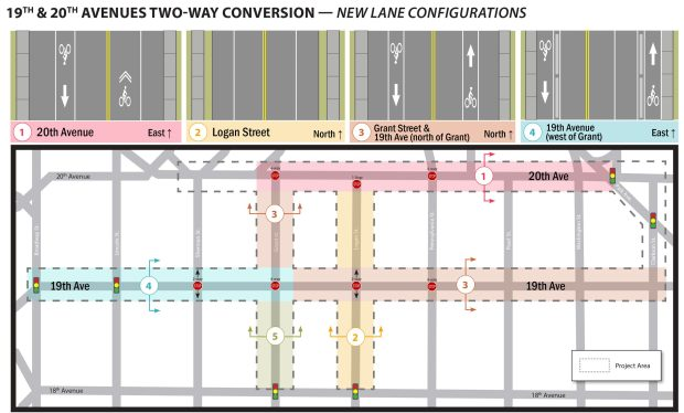 Map of 19th and 20th Avenues Two-Way Conversion project in Denver.