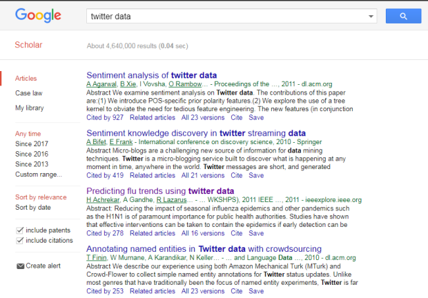 """More than 4.6 million results come up when searching for """"Twitter data"""" on Google Scholar."""